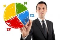 Các khóa đào tạo về kỹ năng quản trị nguồn nhân lực