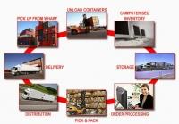Kỹ năng chăm sóc và quản lý quan hệ khách hàng trong ngành dịch vụ Logistics